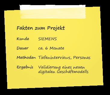 Business Model validieren - Fakten zum Projekt