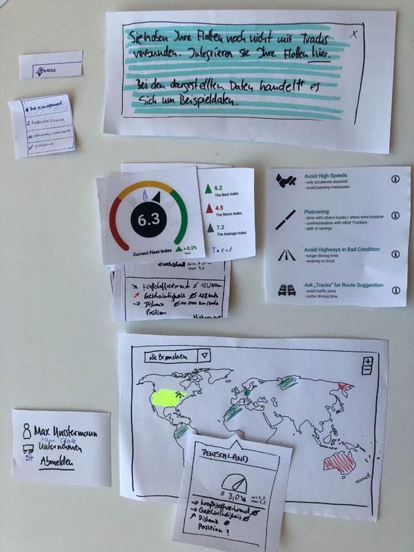Paper Prototype für die Software-Konzeption